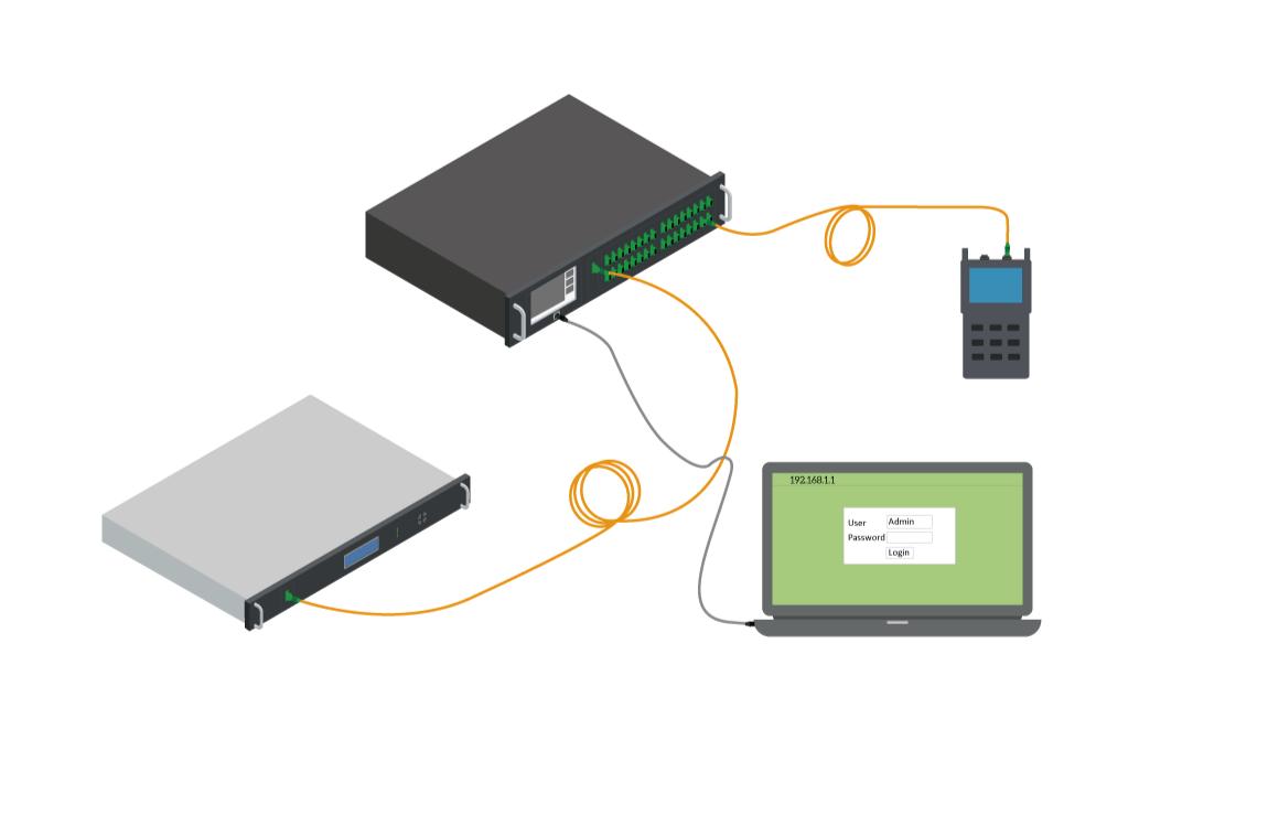 premlink EDFA and Transmitter