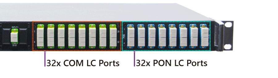 1RU EYDFA with 64x LC ports